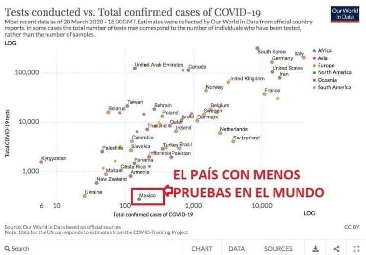 C:\Users\salvador\Dropbox\Vision\2020\Estudios\03 Coronavirus\OCDE\mapa falso.jpg